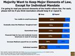 Majority Want to Keep Major Elements of Law, Except for Individual Mandate