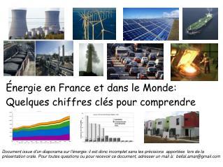 Énergie en France et dans le Monde: Quelques chiffres clés pour comprendre