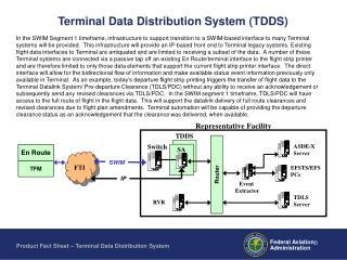 Terminal Data Distribution System (TDDS)