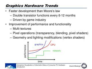Graphics Hardware Trends