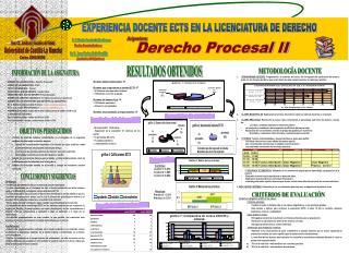 EXPERIENCIA DOCENTE ECTS EN LA LICENCIATURA DE DERECHO