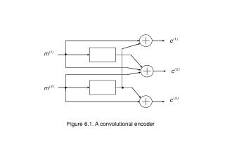 Figure 6.1. A convolutional encoder