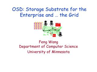 OSD: Storage Substrate for the Enterprise and … the Grid