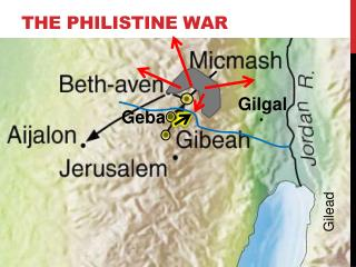 The Philistine War