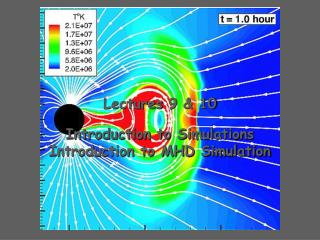 Introduction to Simulations Introduction to MHD Simulation