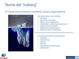"""Teoría del """"Iceberg"""""""