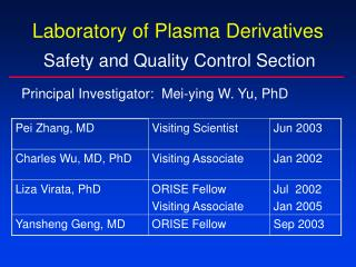 Laboratory of Plasma Derivatives Safety and Quality Control Section