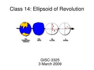 Class 14: Ellipsoid of Revolution