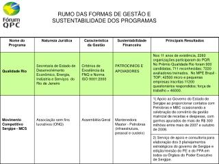 RUMO DAS FORMAS DE GESTÃO E SUSTENTABILIDADE DOS PROGRAMAS