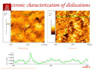 Electronic characterization of dislocations