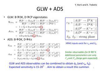 GLW + ADS