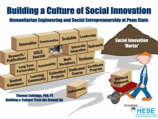 Social Innovation 'Mortar'