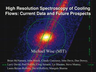 High Resolution Spectroscopy of Cooling Flows: Current Data and Future Prospects