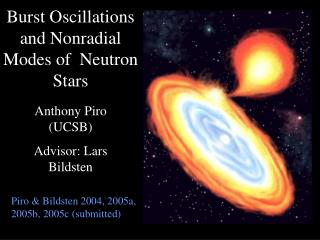 Burst Oscillations and Nonradial Modes of  Neutron Stars