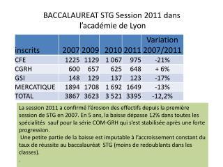 BACCALAUREAT STG Session 2011 dans  l'académie de Lyon
