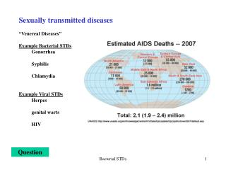 "Sexually transmitted diseases ""Venereal Diseases""  Example Bacterial STDs 	Gonorrhea 	Syphilis"