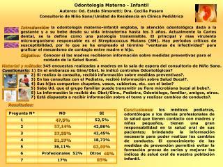 Odontología Materno - Infantil Autores: Od. Estela Simonetti; Dra. Cecilia Pasaro