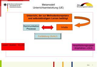 Metamodell Unterrichtsentwicklung (UE)