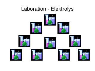 Laboration - Elektrolys