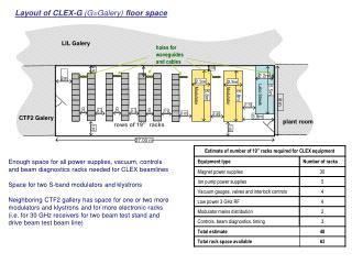 Layout of CLEX-G  (G=Galery)  floor space