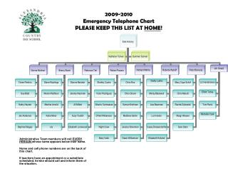 2009-2010 Emergency Telephone Chart PLEASE KEEP THIS LIST AT  HOME !