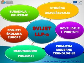 priredila: Marlena Bogdanović, OŠ Tučepi
