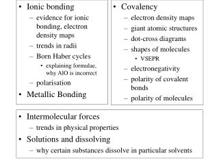 Ionic bonding evidence for ionic bonding, electron density maps trends in radii Born Haber cycles