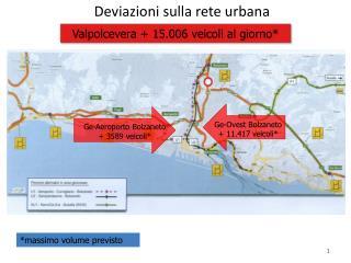 Deviazioni sulla rete urbana