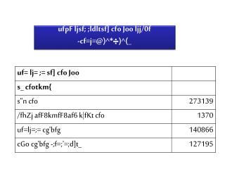 ufpF ljsf; ;ldltsf] cfo Joo ljj/0f -cf=j=@)^*÷)^(_