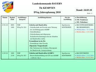 Landeskommando BAYERN Tle KEMPTEN DVag Jahresplanung 2010
