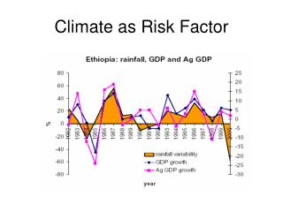 Climate as Risk Factor