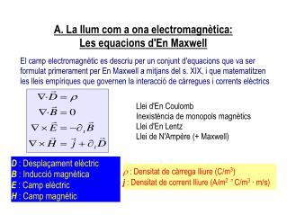 A. La llum com a ona electromagnètica:  Les equacions d'En Maxwell