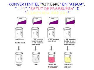"""CONVERTINT EL """" VI NEGRE """" EN """"AIGUA"""", """" LLET """", """" BATUT DE FRAMBUESA """"  I """" LLIMONADA AMB GAS """""""