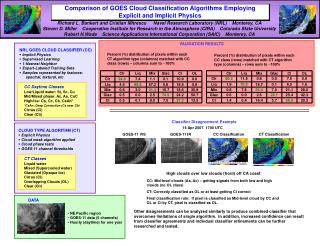 Comparison of GOES Cloud Classification Algorithms Employing  Explicit and Implicit Physics