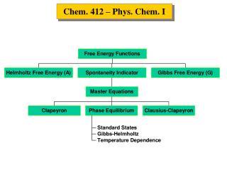 Chem. 412 – Phys. Chem. I