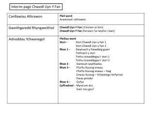 Interim page  Chwedl Llyn  Y Fan