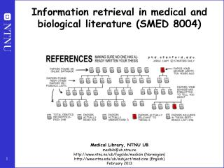 Information retrieval in medical and biological literature (SMED 8004)