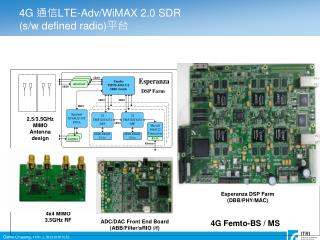 4G  通信 LTE-Adv/WiMAX 2.0 SDR (s/w defined radio) 平台