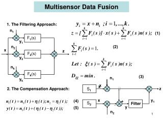 Multisensor Data Fusion