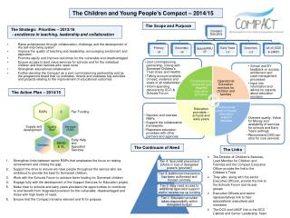 The Children and Young People�s Compact � 2014/15