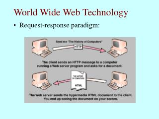 World Wide Web Technology