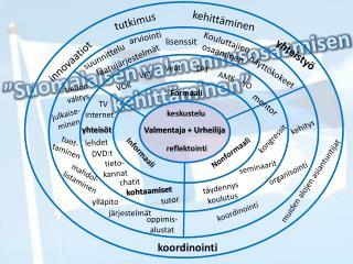 """""""Suomalaisen valmennusosaamisen kehittäminen"""""""