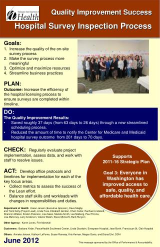 Quality Improvement Success Hospital Survey Inspection Process