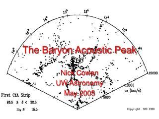 The Baryon Acoustic Peak