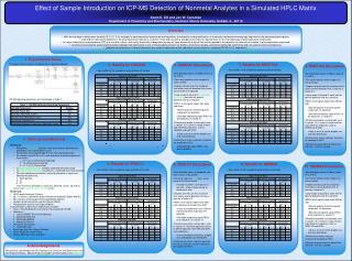 Effect of Sample Introduction on ICP-MS Detection of Nonmetal Analytes in a Simulated HPLC Matrix