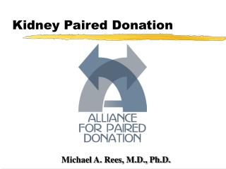 Kidney Paired Donation