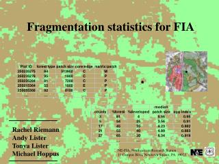Frag statistics for FIA