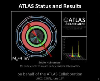 ATLAS Status and Results