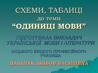 """СХЕМИ, ТАБЛИЦІ до теми """"ОДИНИЦІ МОВИ"""""""