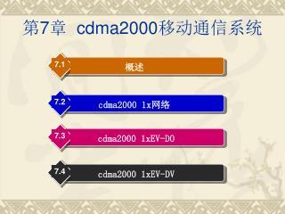 第 7 章   cdma2000 移动通信系统